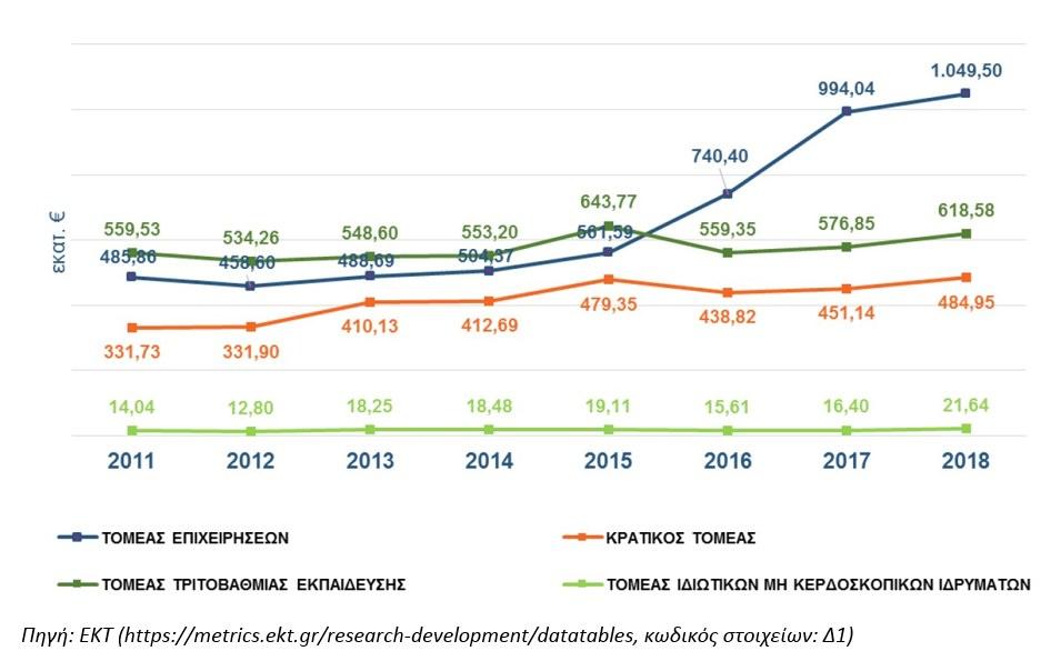 figure2_rdstatistics_greece_2018provisional.jpg