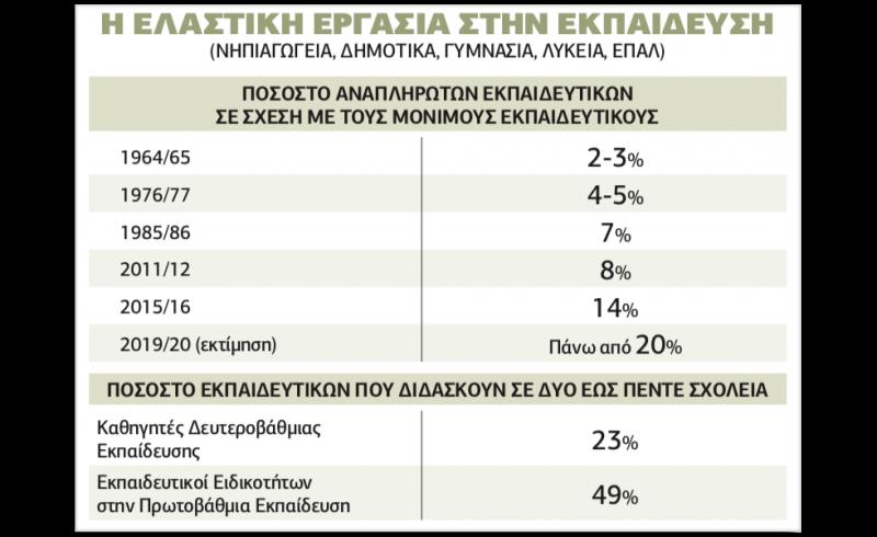 ekpaideytikoi_nteliberi.png