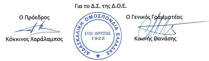 alfavita.gr, ΔΟΕ, μεταθέσεις